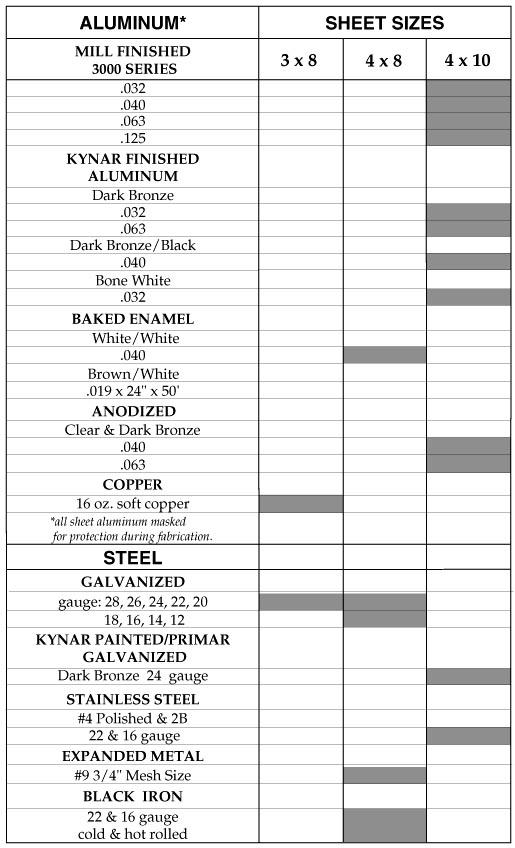 sheet metal inventory